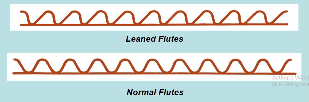 Leaned Flutes